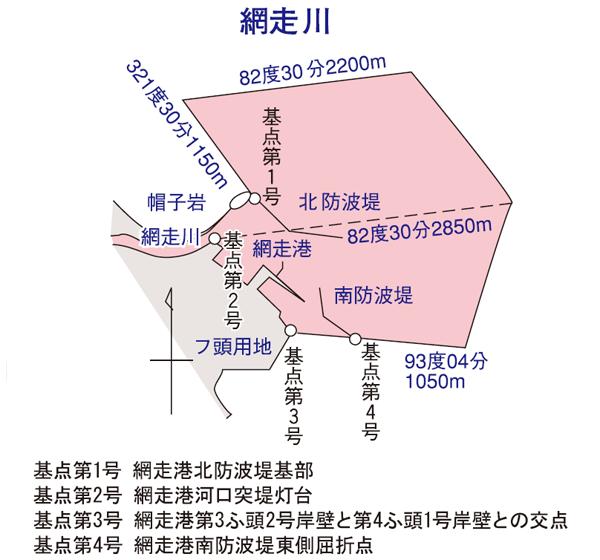 網走川河口規制2021年版